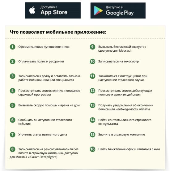 Мобильное приложение РЕСО Мобайл