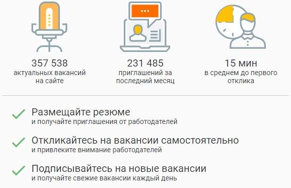 Карьерист.ру функционал