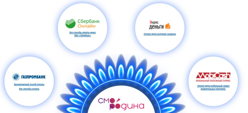 Газпром Межрегионгаз Север оплата