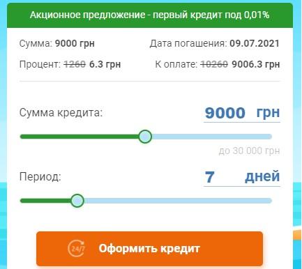 Швидко гроши кредит
