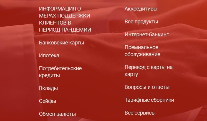 Фора-Банк услуги