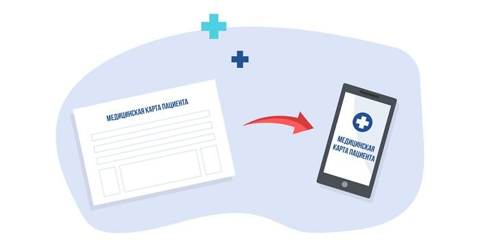 получение карты медицинской