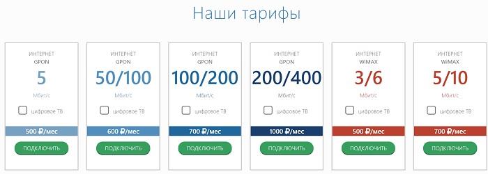 тарифы скайпрокс